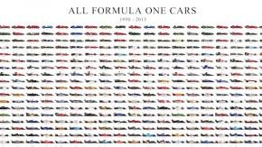 Você precisa ter este poster com todos os carros de Fórmula 1 na sua parede
