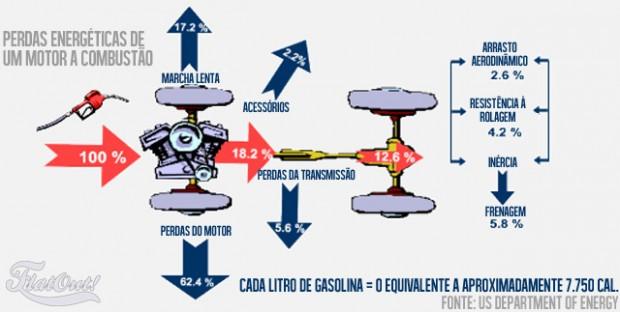 fuelinneficiency copy