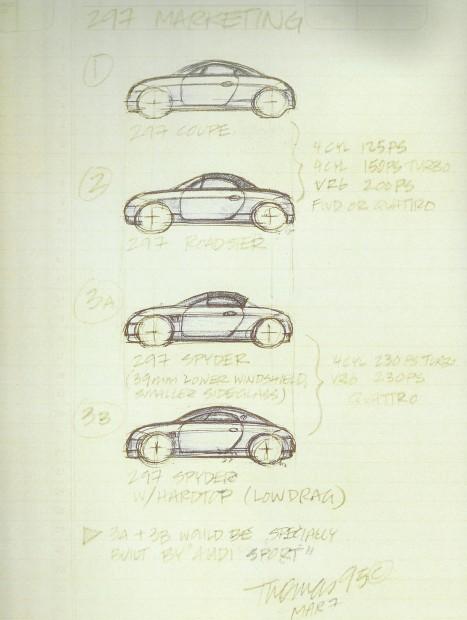 Audi TT PLan