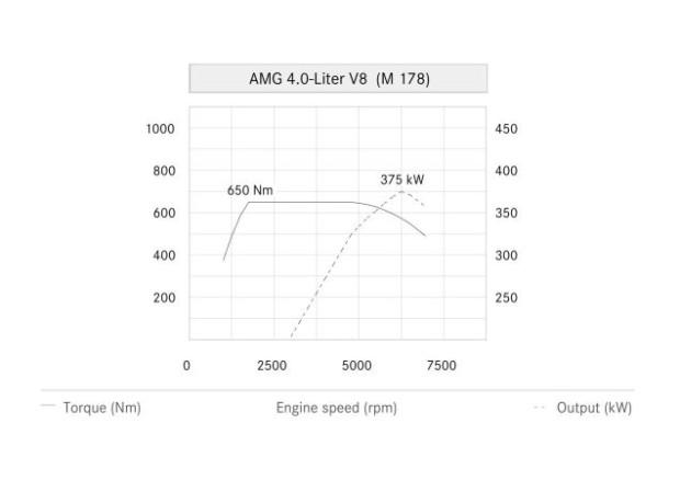 MercedesAMG-V8-M178-003