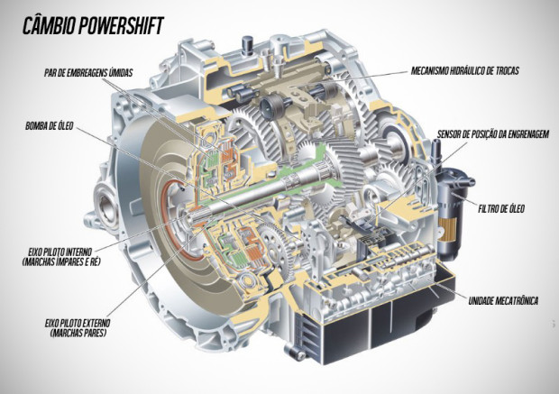 Volvo-Powershift-Transmission-1[1] copy