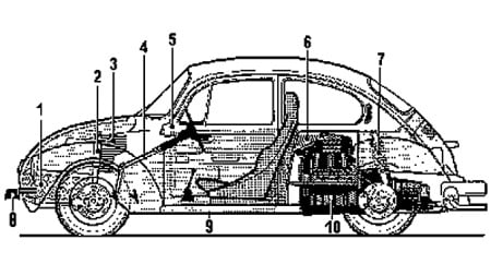 Vw Beetle With Porsche Engine: 1973 Vw Transporter Engine Diagram At Ariaseda.org