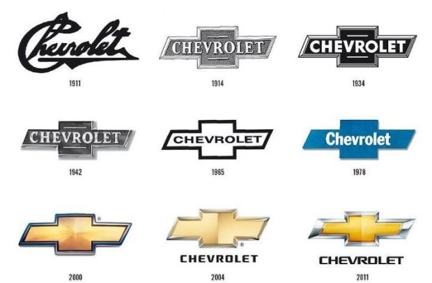 chevy-logo-evolution-2_0