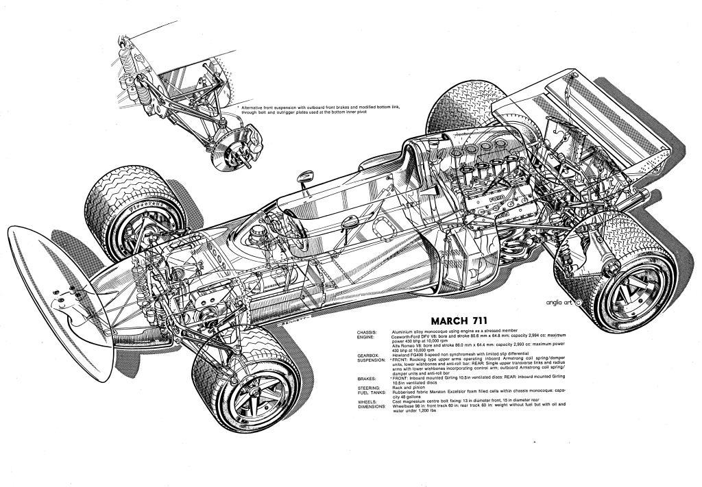cutaways  a literal beleza interior dos carros de corrida