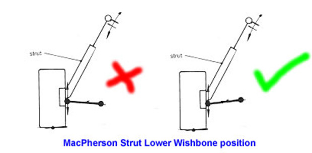 struct lower