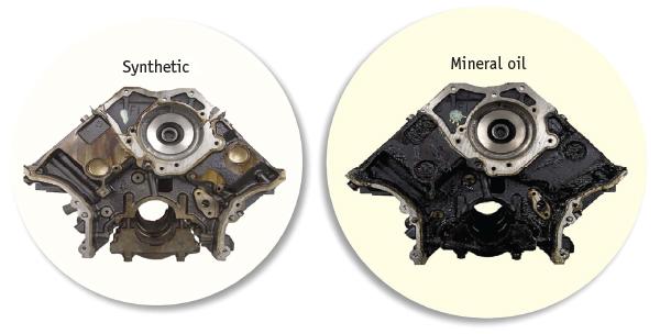 sintetico vs mineral