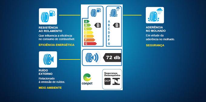 Programa brasileiro de inclusao digital 1b - 3 part 7