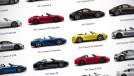 Salada alemã: o Porsche 911 991 tem nada menos que 23 versões diferentes – e pode ter ainda mais!