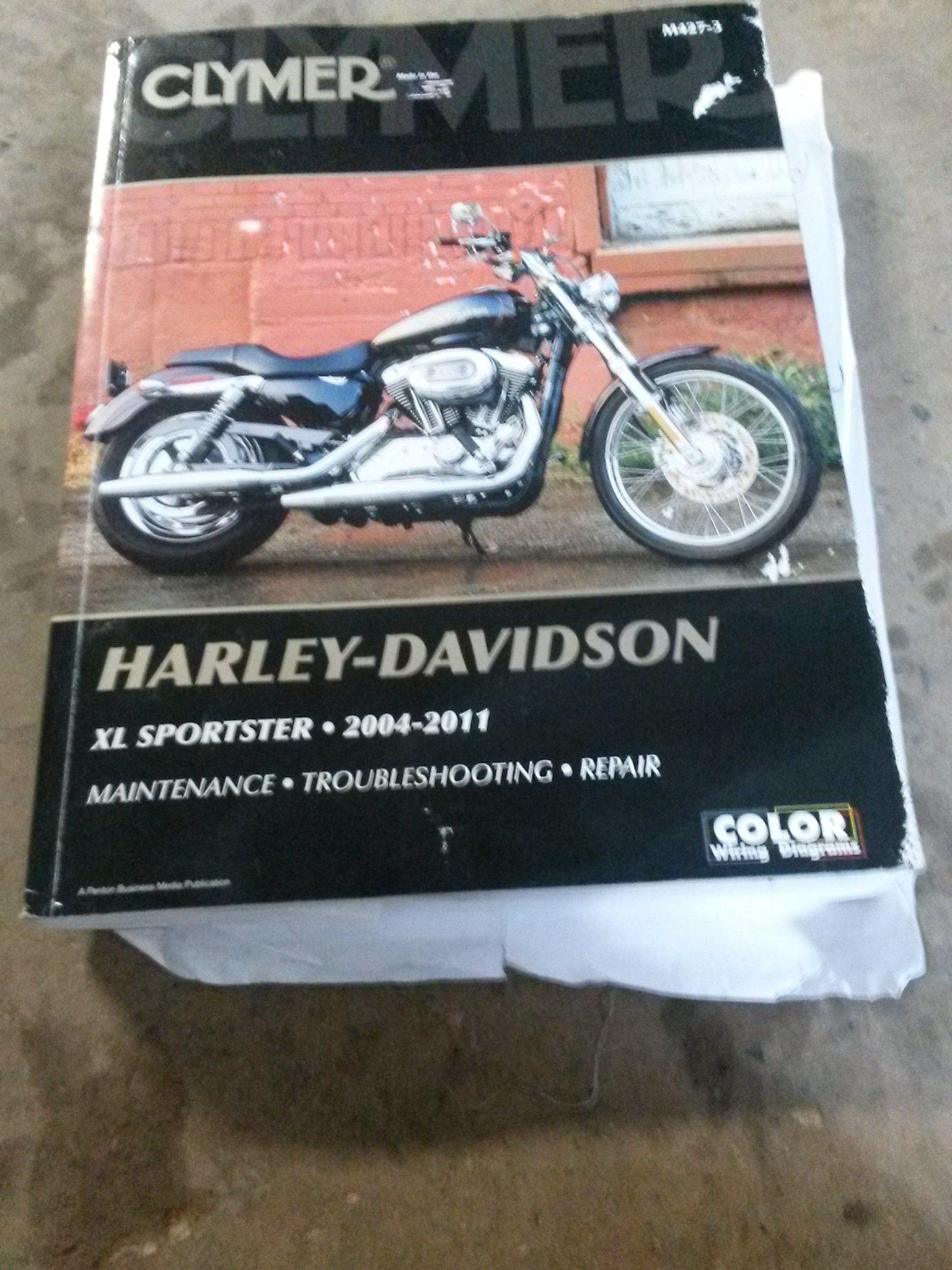 Project cars bikes a histria da minha harley davidson sportster fechamos o negcio ele me voltou o troco da carta de crdito e me entregou todas as peas originais da moto embrulhadas em panos para no arranhar fandeluxe Gallery