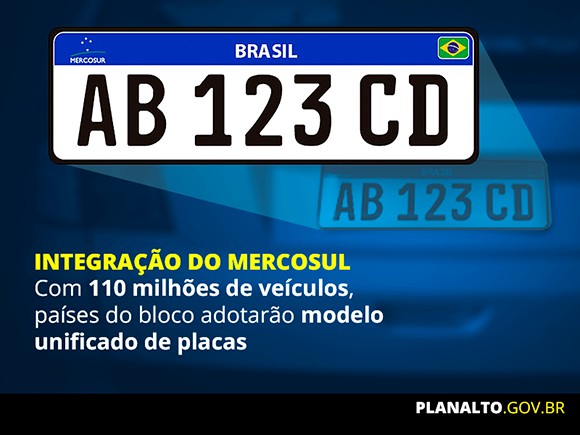 Placas_Veiculos_Unificadas_Mercosul