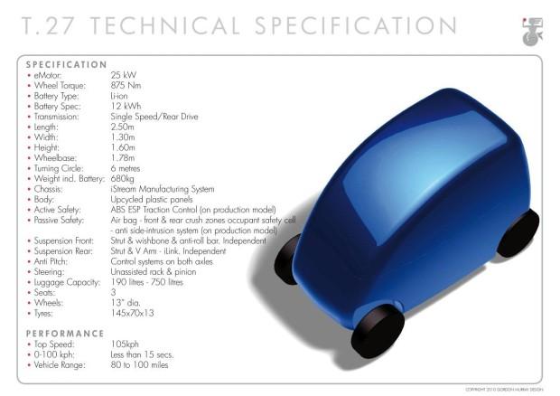 T.27 Tech Spec