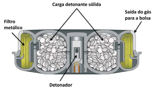bolsas-de-airbags
