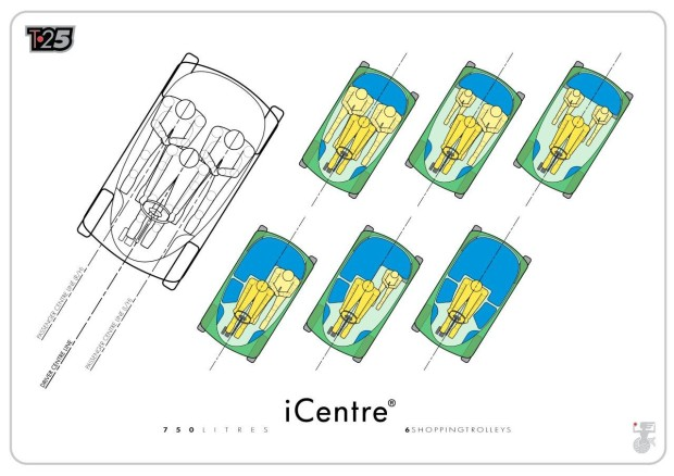 iCentre_Layouts