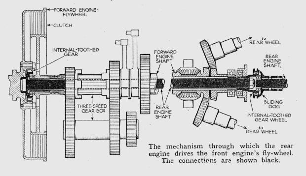Alfa-Bimotore