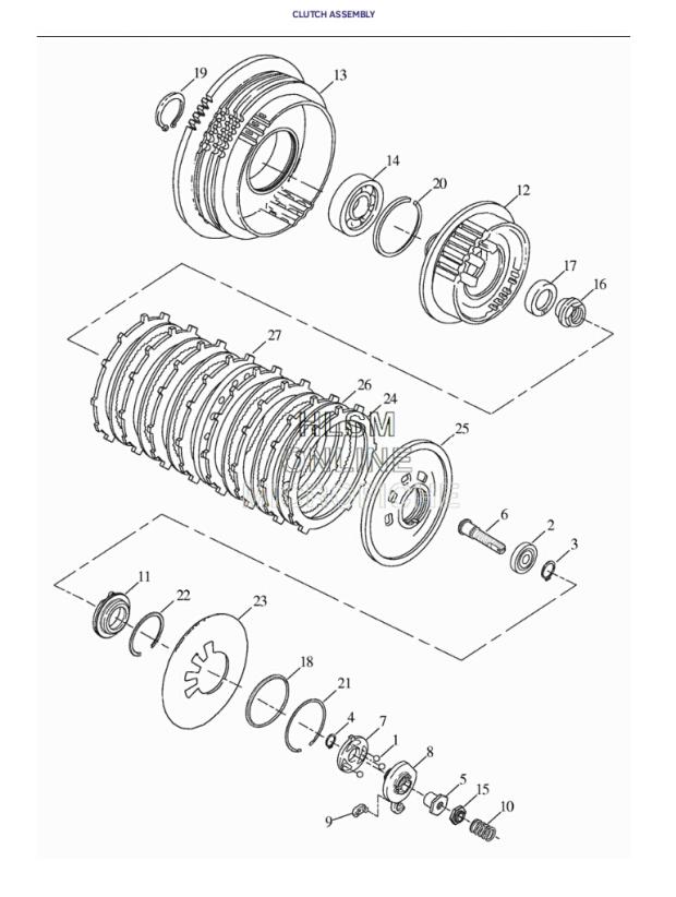 foto06-diagramaembreagem