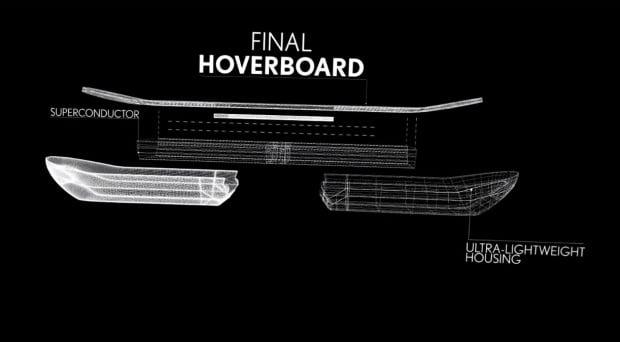 Estrutura-final-Lexus-Slide-hoverboard