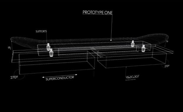 Estrutura-prototipo-1-Lexus-Slide-hoverboard