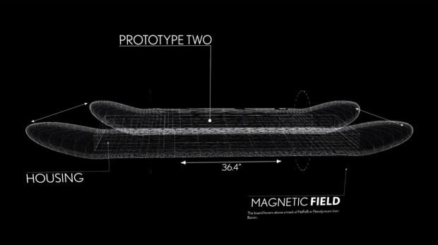Estrutura-prototipo-2-Lexus-Slide-hoverboard