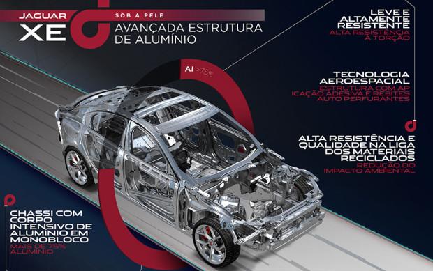 Jaguar-XE-carroceria