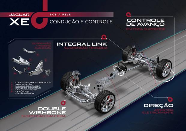 Jaguar-XE-suspensao