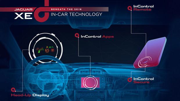 Jaguar-XE-tecnologias