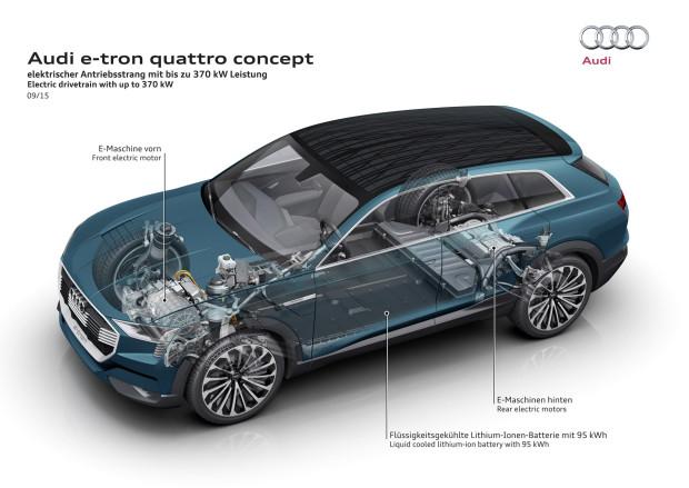 Audi-e-tron-quattro-concept-6