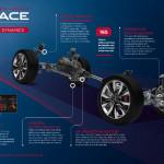 Jaguar-F-PACE-S-dynamics
