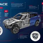 Jaguar-F-PACE-S-eficiencia