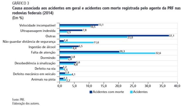 causas-acidentes-2014