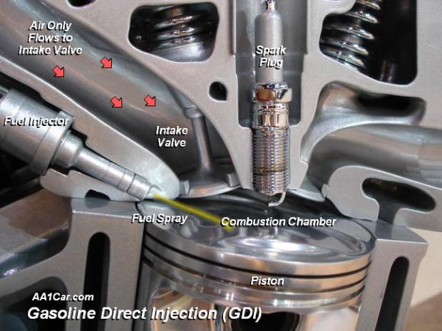 gasoline_direct_injection_buick36v6