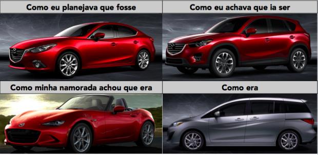 13- Mazdas
