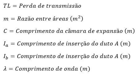 Dados II