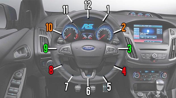 posição-dirigir-horario