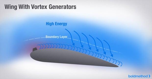 wing-with-vortex-generators