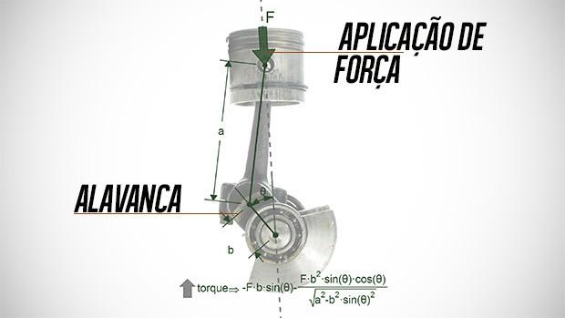 crankslidermodel mechanical expressions