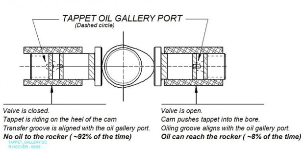 TAPPET_GALLERY