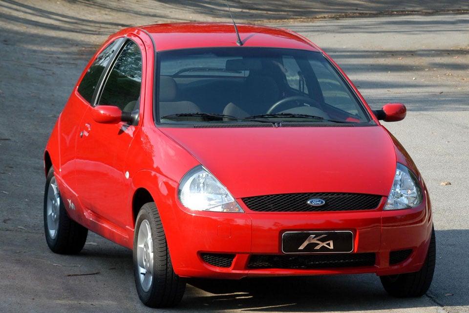Image Result For Ford Ka Xr