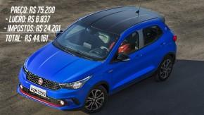 Quanto custariam os carros brasileiros com os mesmos impostos e lucros do resto do mundo?