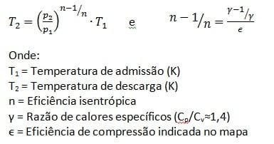 Fórmula III