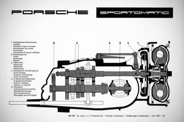 Sportomatic-diagram