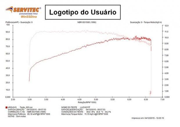 foto_dinamometro