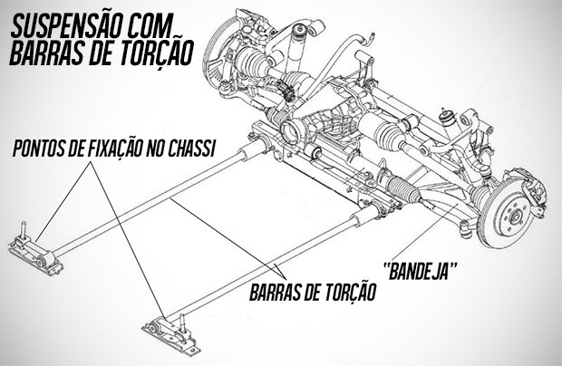 Mercedes ML - Front Suspension - 01