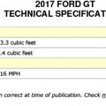 2017 Ford GT Tech Specs
