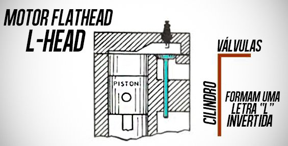 FlatHeadLHead