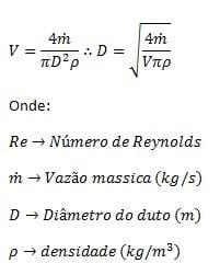 Fórmula I
