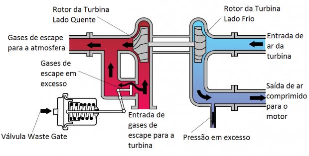2010_06_17_16_30_42_turbo