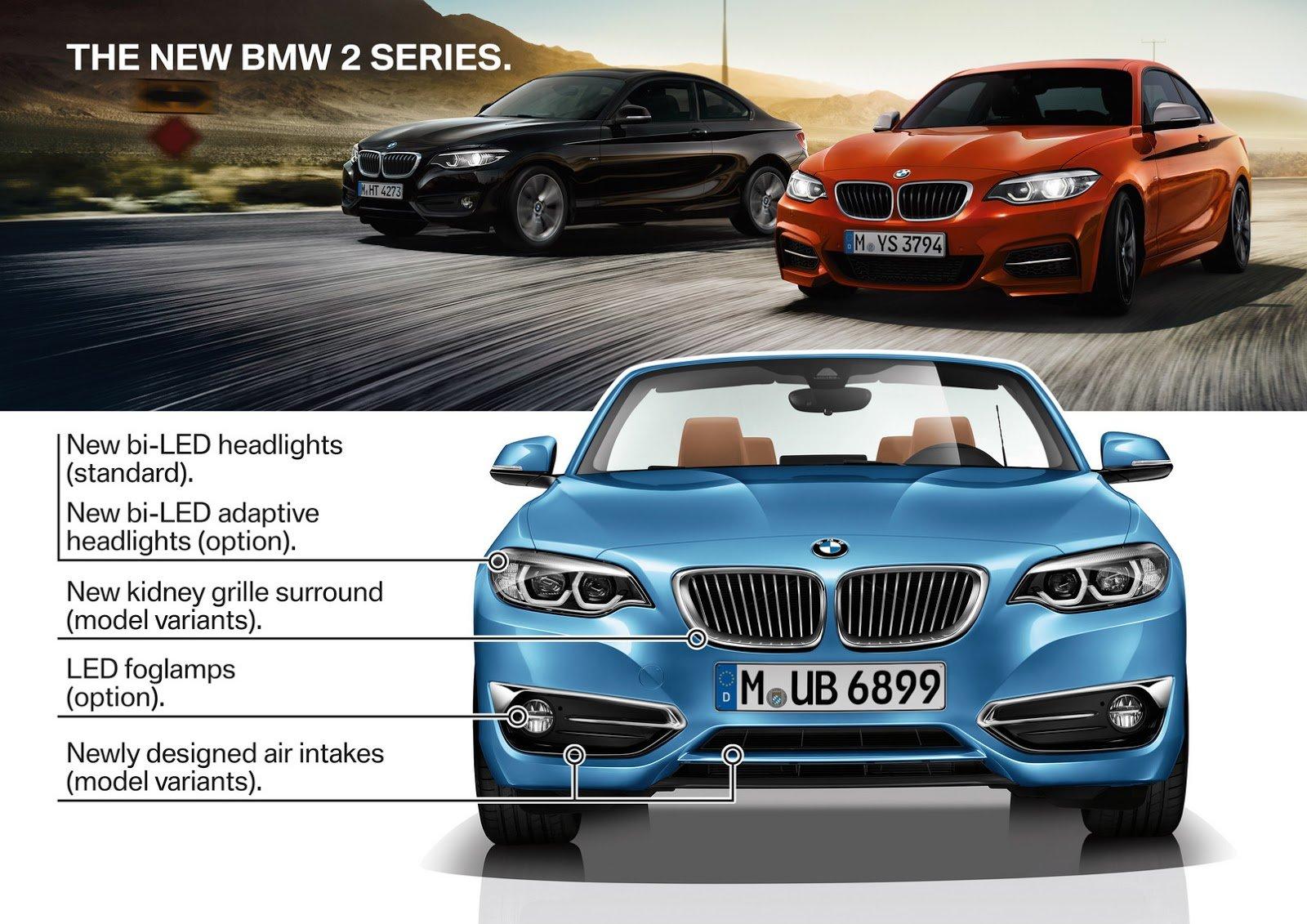 BMW-Diff-1