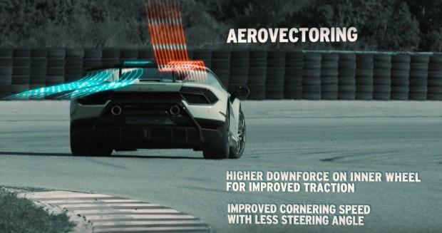 LamborghiniALA8