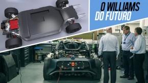 Como a Williams pode revolucionar a produção de carros elétricosnos próximos anos