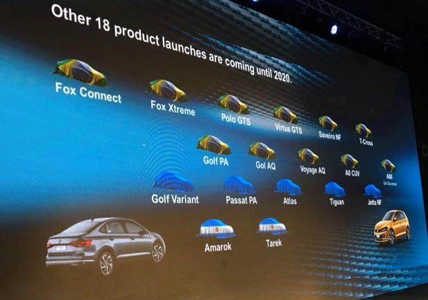 VW-2020-2